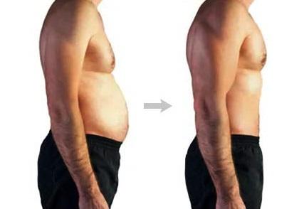 Effets des vêtements de sudation sur le corps de l'homme : avant et après