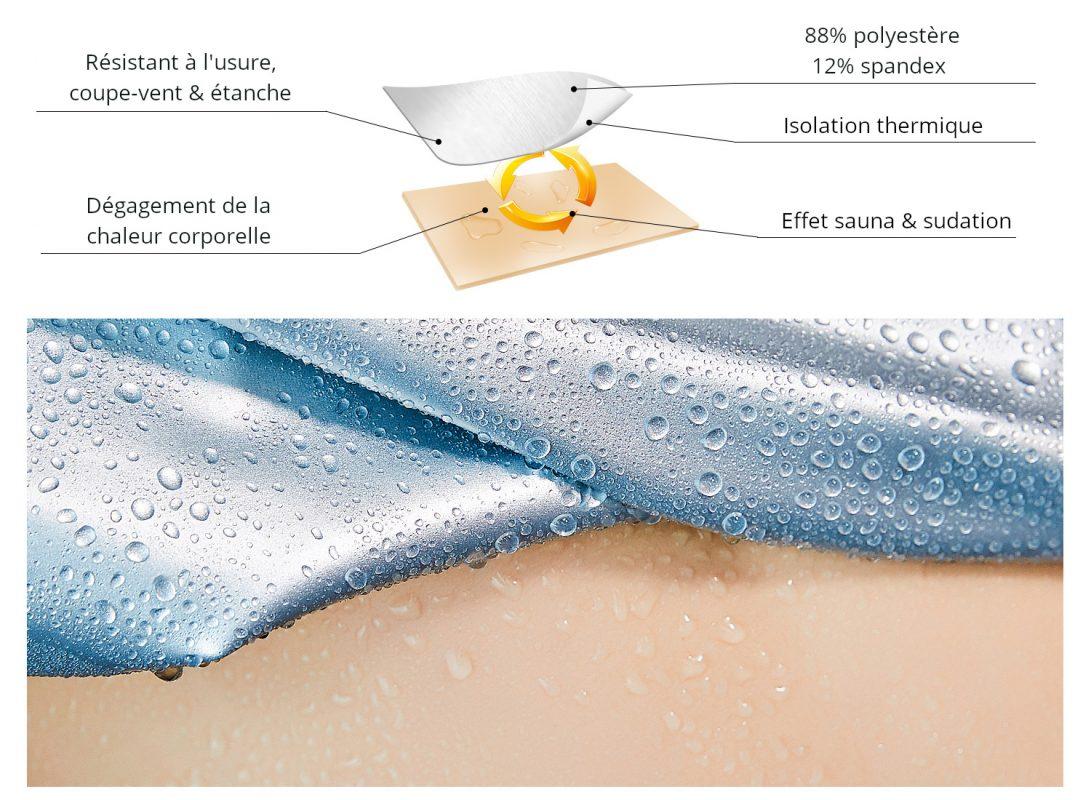 fonctionnement effet sauna vetements sudation