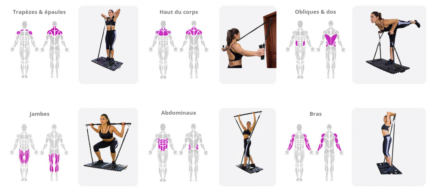 systeme d entrainement complet portatif avec guide d exercices all in one home fit training exemples exercices muscles